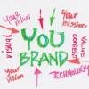 HOW TO DEFINE YOUR 'PERSONAL BRAND'?